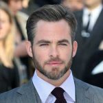 5 Best Men's Facial Hair Styles 2019