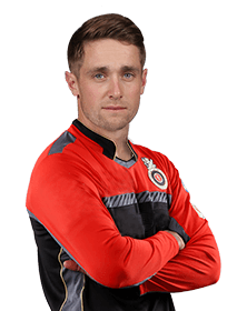 Chris Woakes New Hairstyles 2021